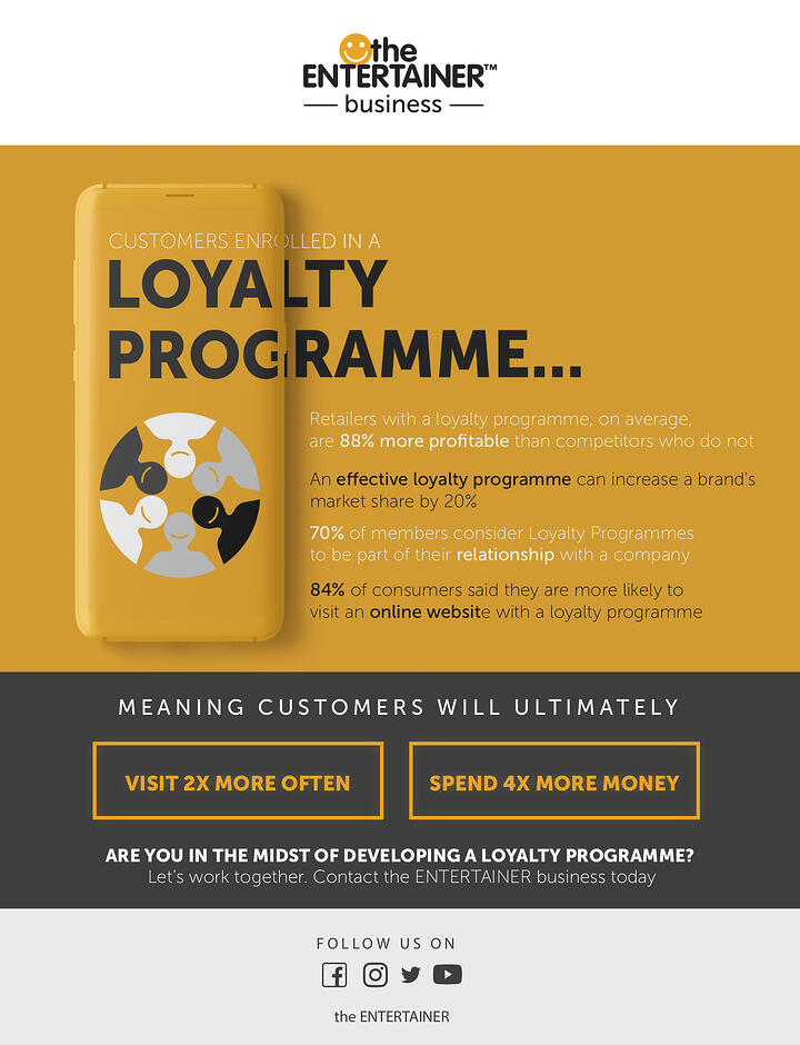 TEB_LoyaltyCustomers-01 (002)-2